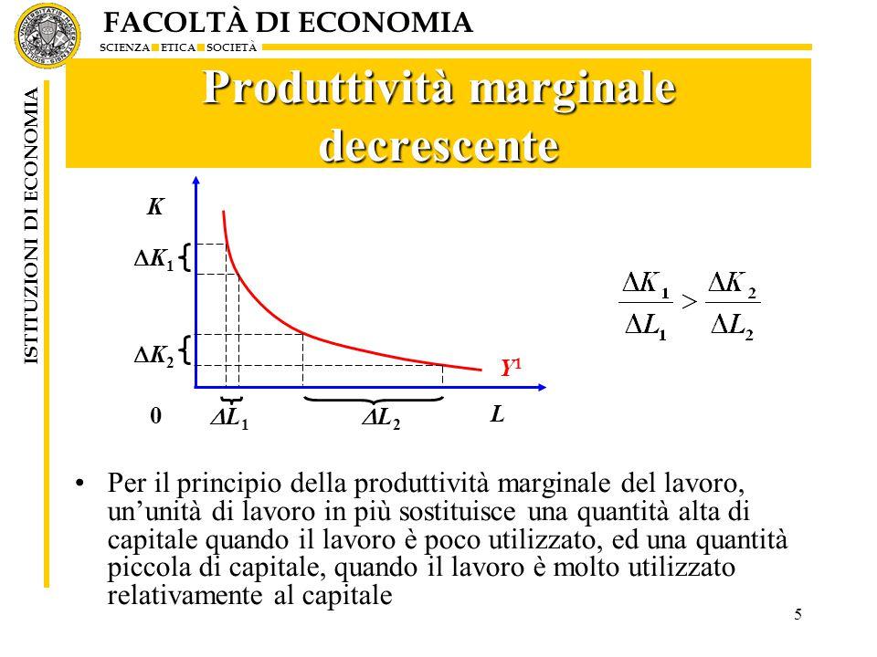 FACOLTÀ DI ECONOMIA SCIENZA ETICA SOCIETÀ ISTITUZIONI DI ECONOMIA 5 Produttività marginale decrescente Per il principio della produttività marginale del lavoro, un'unità di lavoro in più sostituisce una quantità alta di capitale quando il lavoro è poco utilizzato, ed una quantità piccola di capitale, quando il lavoro è molto utilizzato relativamente al capitale L K 0 Y1Y1 L1L1 K2K2 K1K1 L2L2