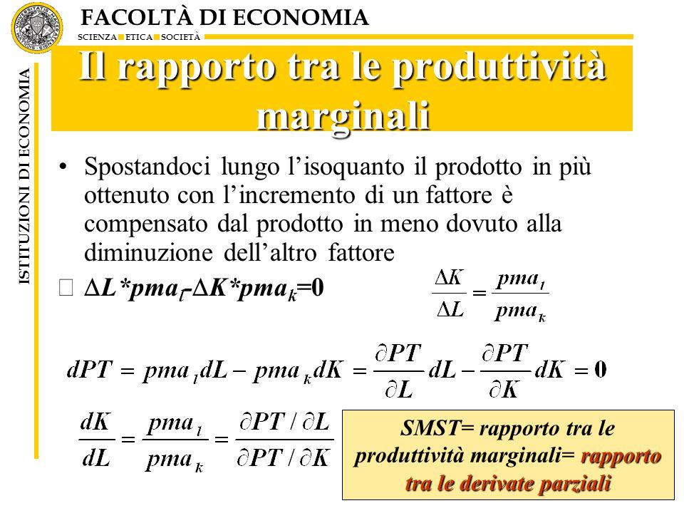 FACOLTÀ DI ECONOMIA SCIENZA ETICA SOCIETÀ ISTITUZIONI DI ECONOMIA 17 Rendimenti di scala costanti Ad una crescita pari a  di tutti i fattori corrisponde una crescita del prodotto K L Y 0 CT 2 CT Y 2 Y     Y=f( L, K) >0 A rendimenti costanti di scala corrispondono costi che crescono proporzionalmente al prodotto