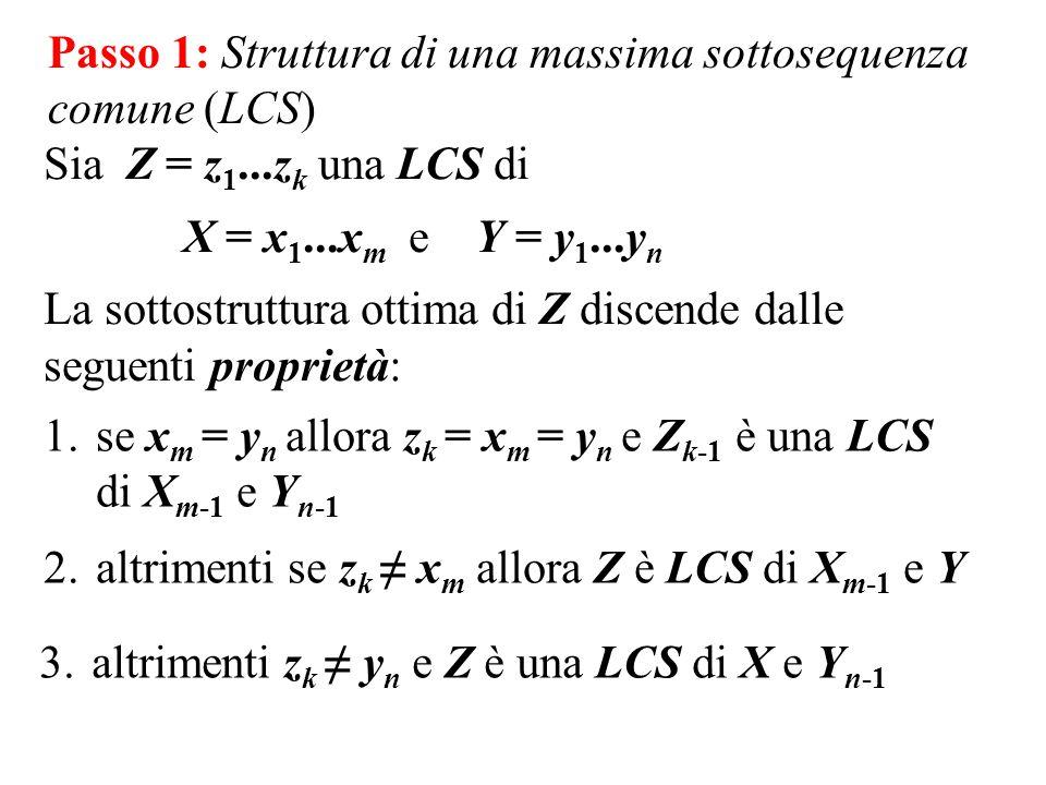 Passo 1: Struttura di una massima sottosequenza comune (LCS) Sia Z = z 1...z k una LCS di X = x 1...x m e Y = y 1...y n La sottostruttura ottima di Z discende dalle seguenti proprietà: 1.se x m = y n allora z k = x m = y n e Z k-1 è una LCS di X m-1 e Y n-1 2.altrimenti se z k ≠ x m allora Z è LCS di X m-1 e Y 3.altrimenti z k ≠ y n e Z è una LCS di X e Y n-1
