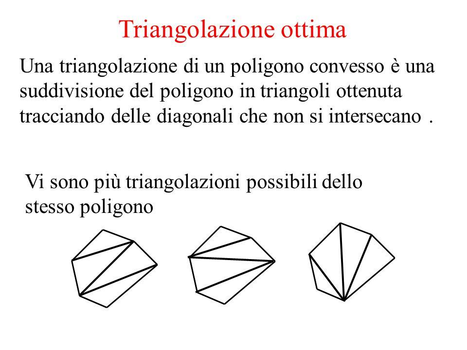 Triangolazione ottima Una triangolazione di un poligono convesso è una suddivisione del poligono in triangoli ottenuta tracciando delle diagonali che non si intersecano.