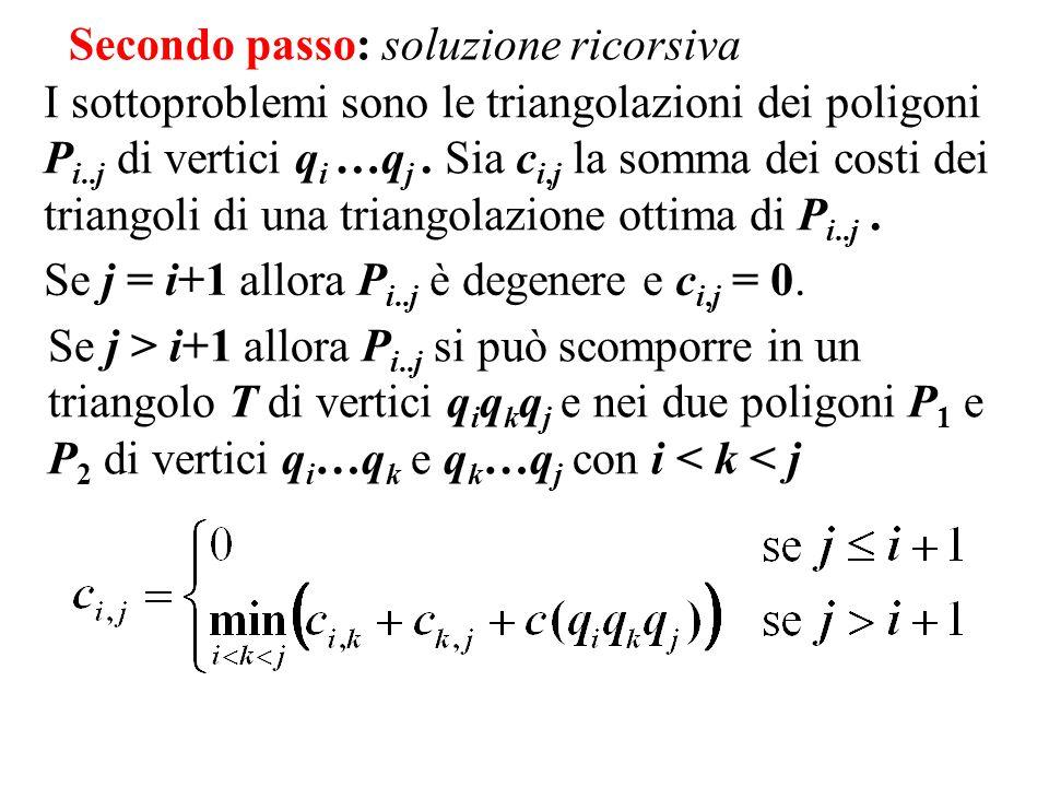 Secondo passo: soluzione ricorsiva Se j = i+1 allora P i..j è degenere e c i,j = 0.