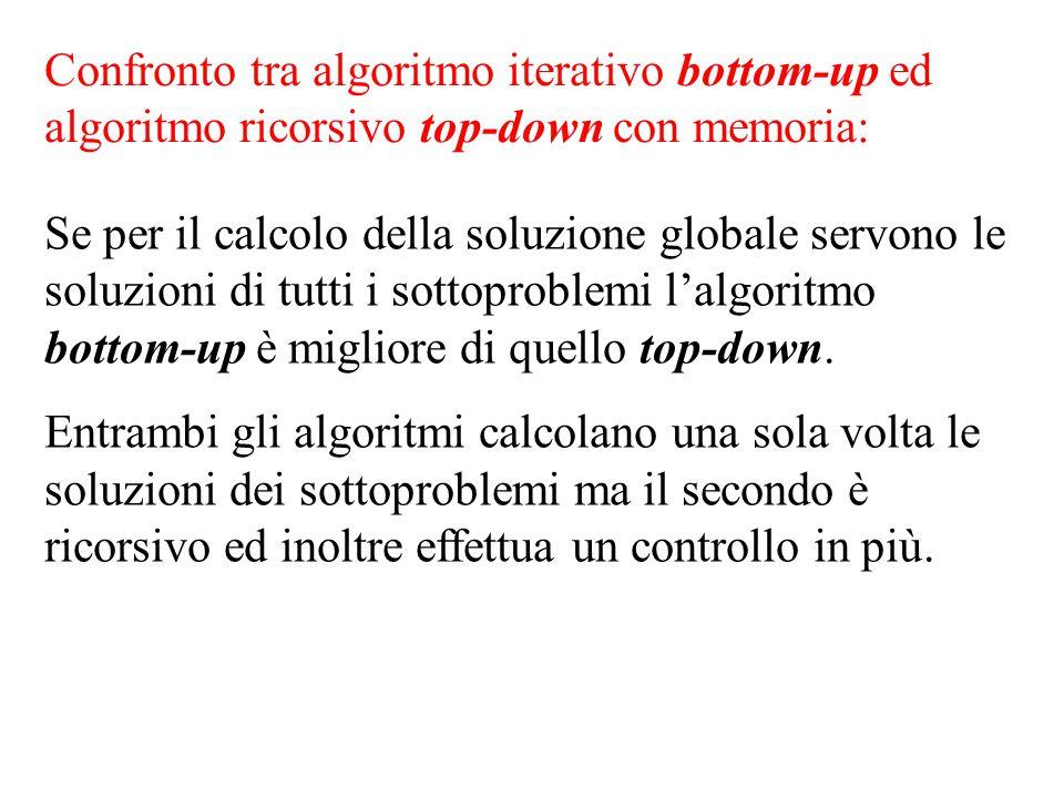Confronto tra algoritmo iterativo bottom-up ed algoritmo ricorsivo top-down con memoria: Se per il calcolo della soluzione globale servono le soluzioni di tutti i sottoproblemi l'algoritmo bottom-up è migliore di quello top-down.