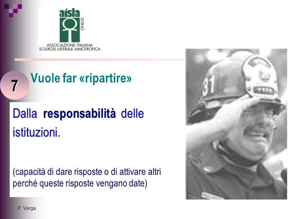 P. Verga Dalla responsabilità delle istituzioni.