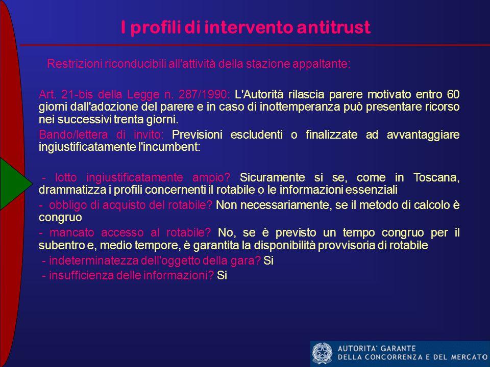 I profili di intervento antitrust Restrizioni riconducibili all attività della stazione appaltante: Art.