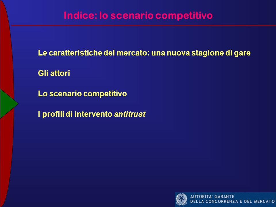 Indice: lo scenario competitivo Le caratteristiche del mercato: una nuova stagione di gare Gli attori Lo scenario competitivo I profili di intervento antitrust