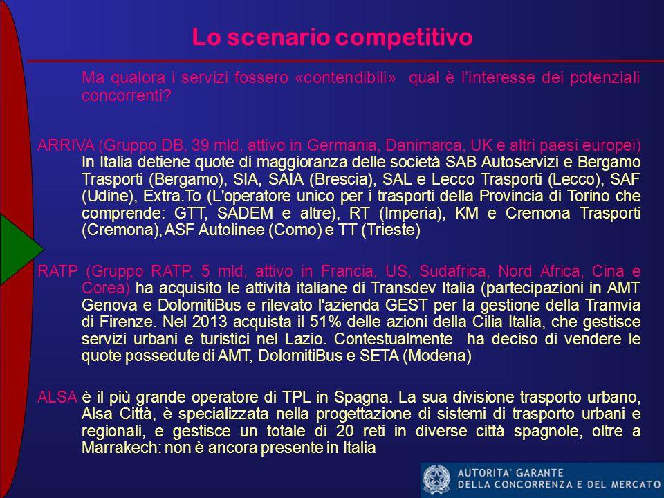 Lo scenario competitivo Ma qualora i servizi fossero «contendibili» qual è l'interesse dei potenziali concorrenti.