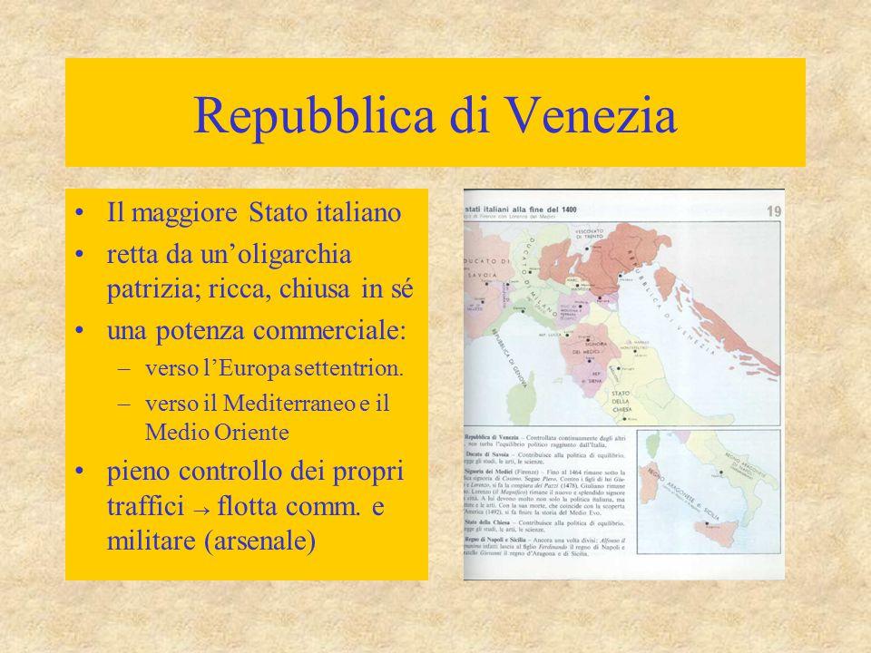 Repubblica di Venezia Il maggiore Stato italiano retta da un'oligarchia patrizia; ricca, chiusa in sé una potenza commerciale: –verso l'Europa settent