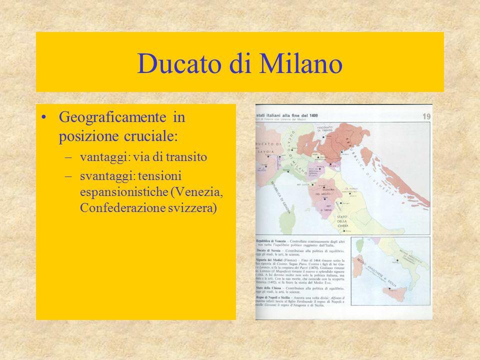 Ducato di Milano Geograficamente in posizione cruciale: –vantaggi: via di transito –svantaggi: tensioni espansionistiche (Venezia, Confederazione sviz
