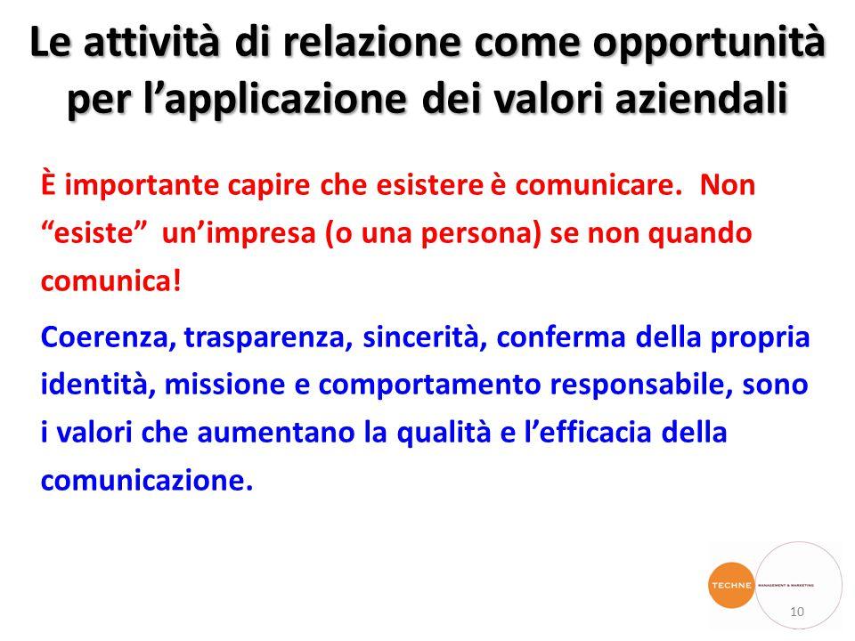 Le attività di relazione come opportunità per l'applicazione dei valori aziendali È importante capire che esistere è comunicare.