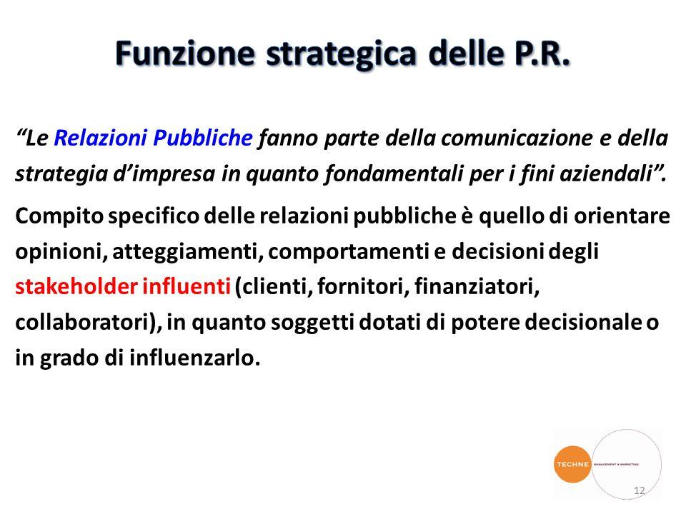 Le Relazioni Pubbliche fanno parte della comunicazione e della strategia d'impresa in quanto fondamentali per i fini aziendali .