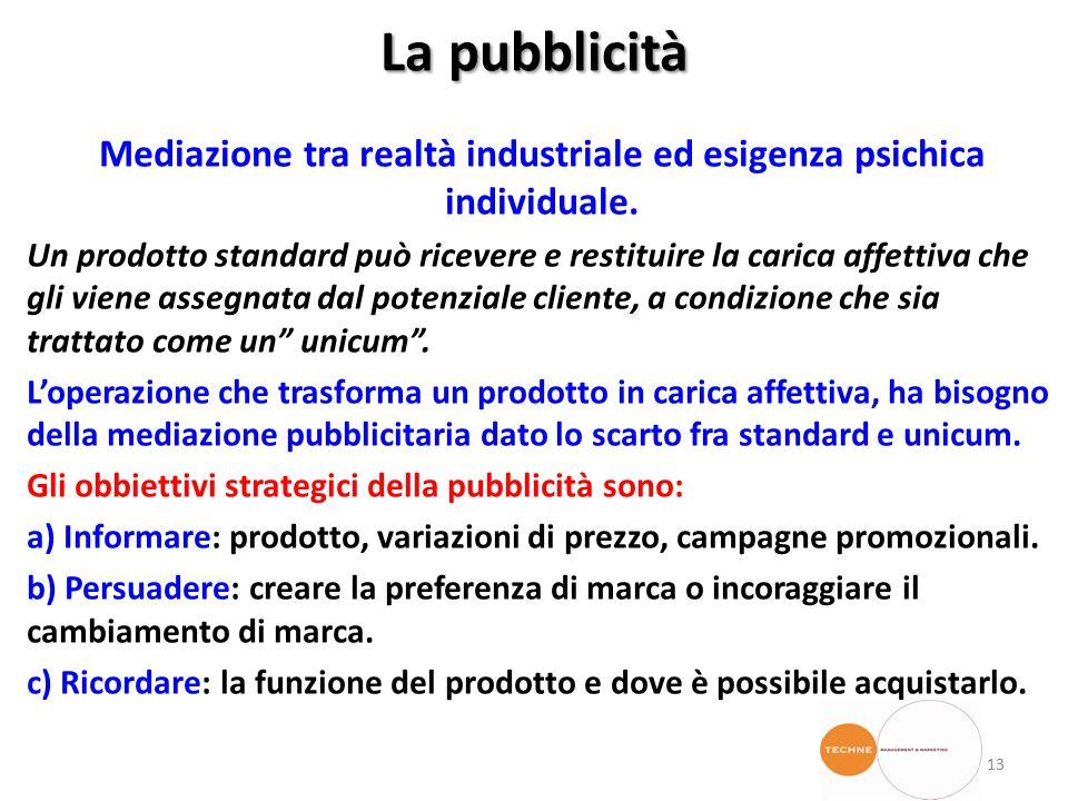 La pubblicità Mediazione tra realtà industriale ed esigenza psichica individuale.