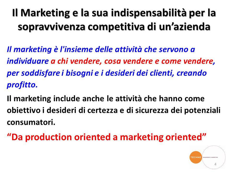 Il Marketing e la sua indispensabilità per la sopravvivenza competitiva di un'azienda Il marketing è l insieme delle attività che servono a individuare a chi vendere, cosa vendere e come vendere, per soddisfare i bisogni e i desideri dei clienti, creando profitto.