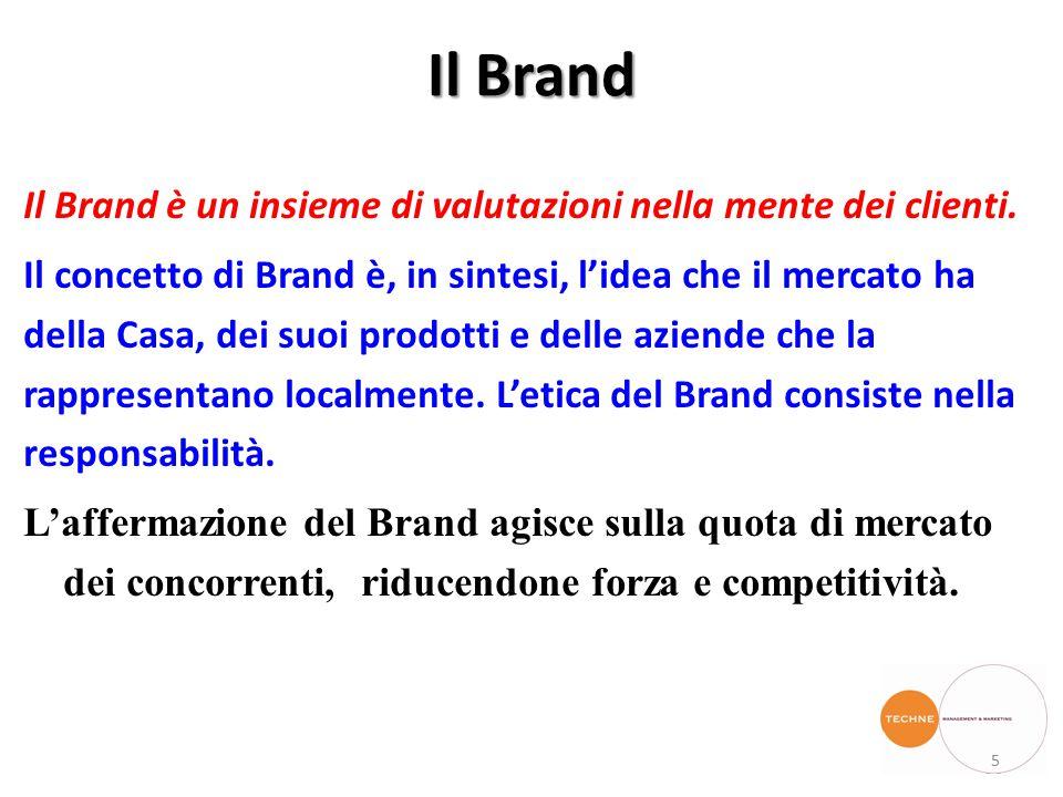 Il Brand Il Brand è un insieme di valutazioni nella mente dei clienti.
