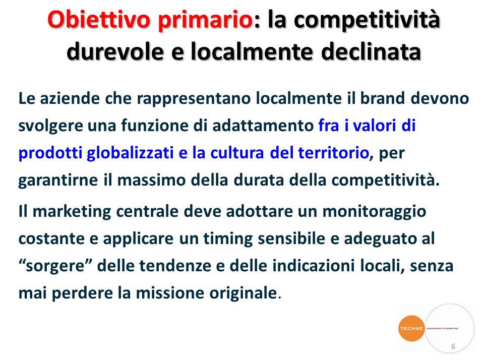 Obiettivo primario: la competitività durevole e localmente declinata Le aziende che rappresentano localmente il brand devono svolgere una funzione di adattamento fra i valori di prodotti globalizzati e la cultura del territorio, per garantirne il massimo della durata della competitività.