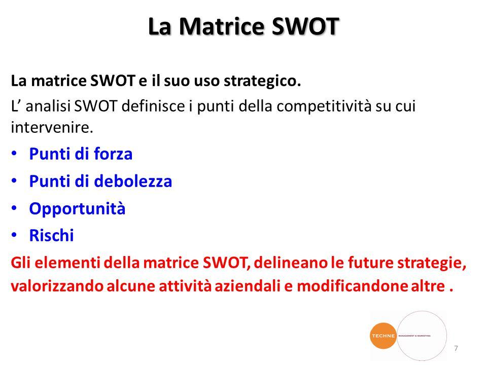 La Matrice SWOT La matrice SWOT e il suo uso strategico.