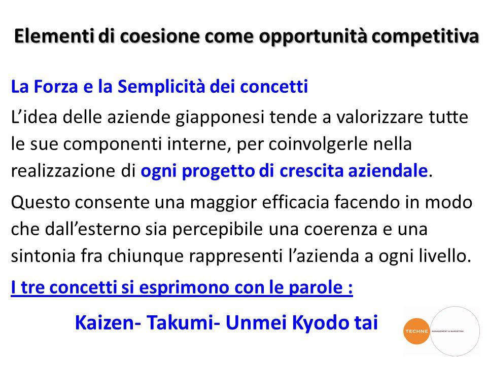 Elementi di coesione come opportunità competitiva La Forza e la Semplicità dei concetti L'idea delle aziende giapponesi tende a valorizzare tutte le sue componenti interne, per coinvolgerle nella realizzazione di ogni progetto di crescita aziendale.