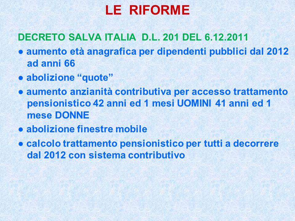 """LE RIFORME DECRETO SALVA ITALIA D.L. 201 DEL 6.12.2011 ● aumento età anagrafica per dipendenti pubblici dal 2012 ad anni 66 ● abolizione """"quote"""" ● aum"""