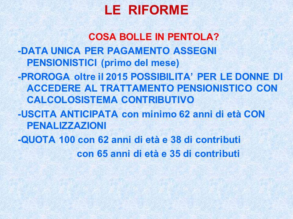 LE RIFORME COSA BOLLE IN PENTOLA? -DATA UNICA PER PAGAMENTO ASSEGNI PENSIONISTICI (primo del mese) -PROROGA oltre il 2015 POSSIBILITA' PER LE DONNE DI