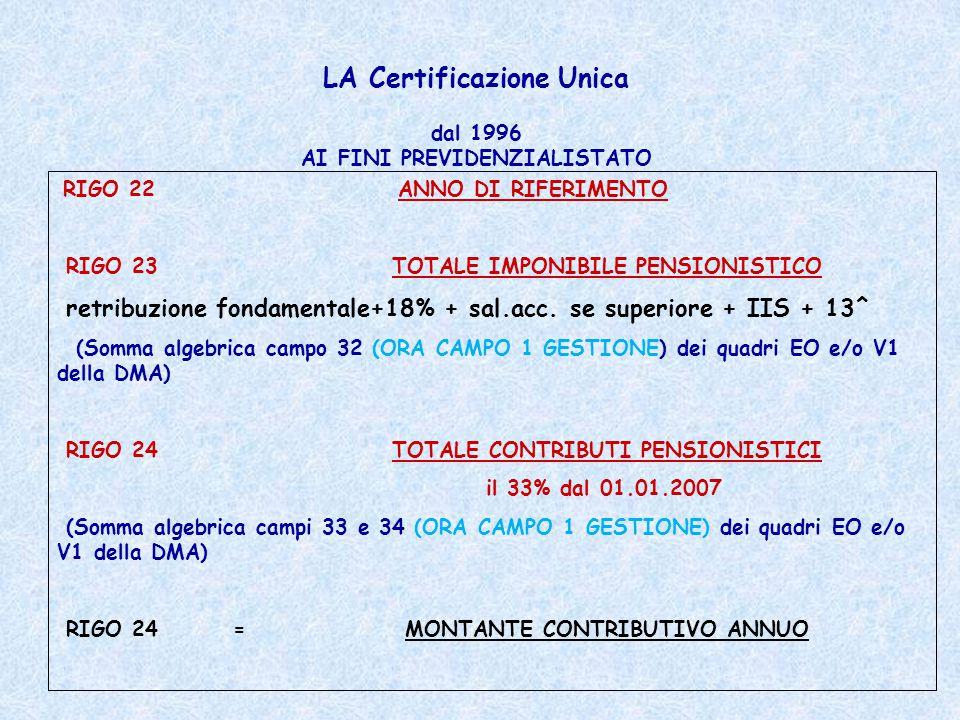 LA Certificazione Unica dal 1996 AI FINI PREVIDENZIALISTATO RIGO 22 ANNO DI RIFERIMENTO RIGO 23 TOTALE IMPONIBILE PENSIONISTICO retribuzione fondament