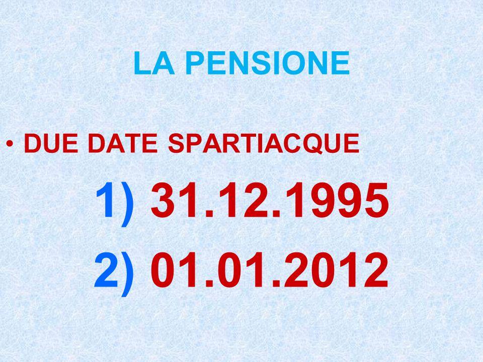 LA PENSIONE DUE DATE SPARTIACQUE 1) 31.12.1995 2) 01.01.2012