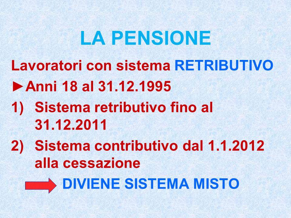 LA PENSIONE Lavoratori con sistema RETRIBUTIVO ►Anni 18 al 31.12.1995 1)Sistema retributivo fino al 31.12.2011 2)Sistema contributivo dal 1.1.2012 all