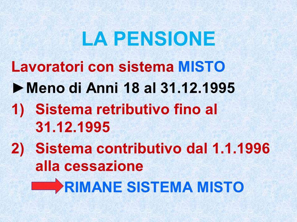 LA PENSIONE Lavoratori con sistema MISTO ►Meno di Anni 18 al 31.12.1995 1)Sistema retributivo fino al 31.12.1995 2)Sistema contributivo dal 1.1.1996 a