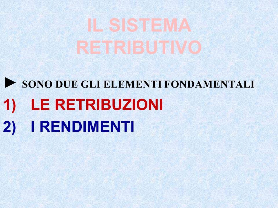 IL SISTEMA RETRIBUTIVO ► SONO DUE GLI ELEMENTI FONDAMENTALI 1)LE RETRIBUZIONI 2)I RENDIMENTI