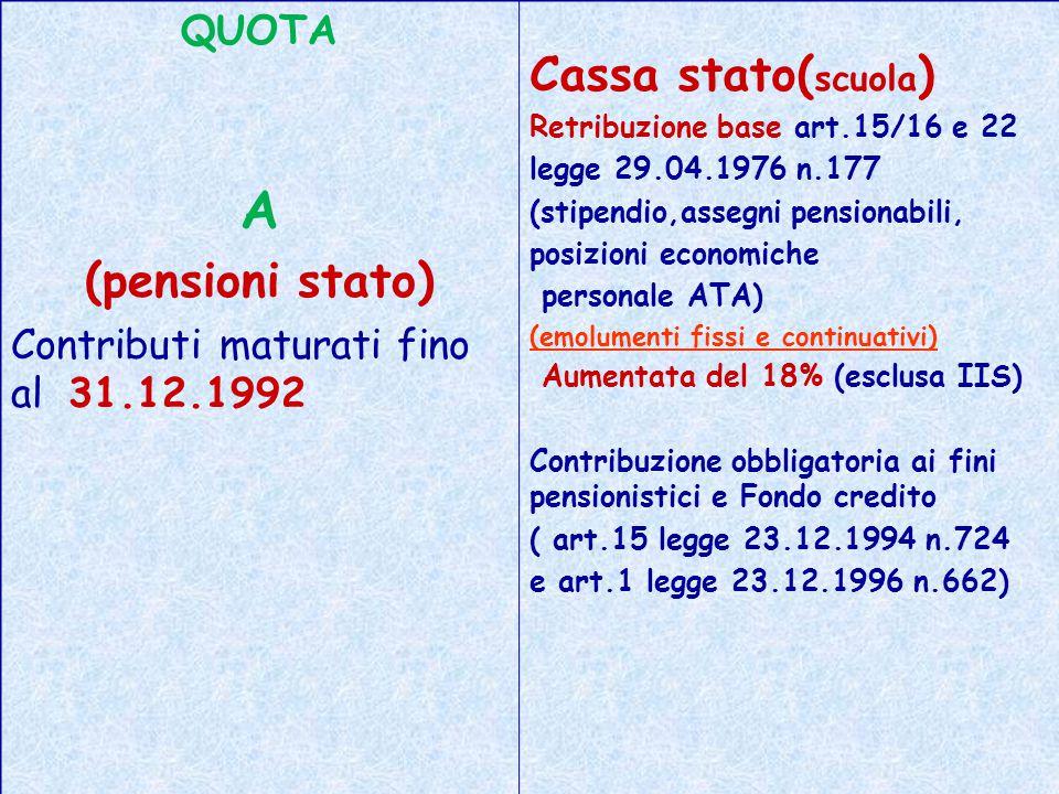 QUOTA A (pensioni stato) Contributi maturati fino al 31.12.1992 Cassa stato( scuola ) Retribuzione base art.15/16 e 22 legge 29.04.1976 n.177 (stipend
