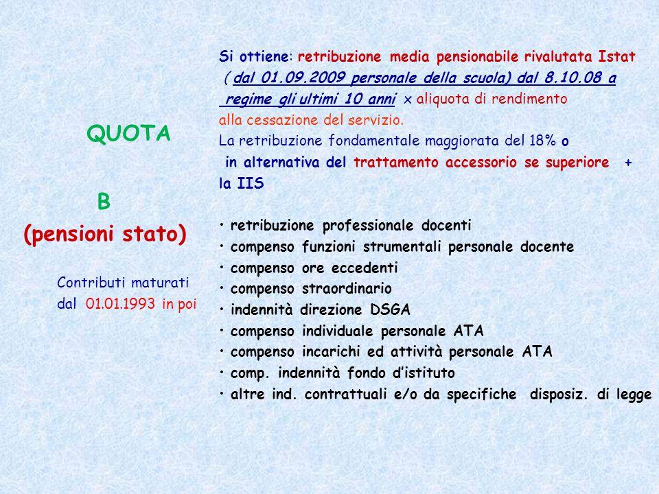 Si ottiene: retribuzione media pensionabile rivalutata Istat ( dal 01.09.2009 personale della scuola) dal 8.10.08 a regime gli ultimi 10 anni x aliquo