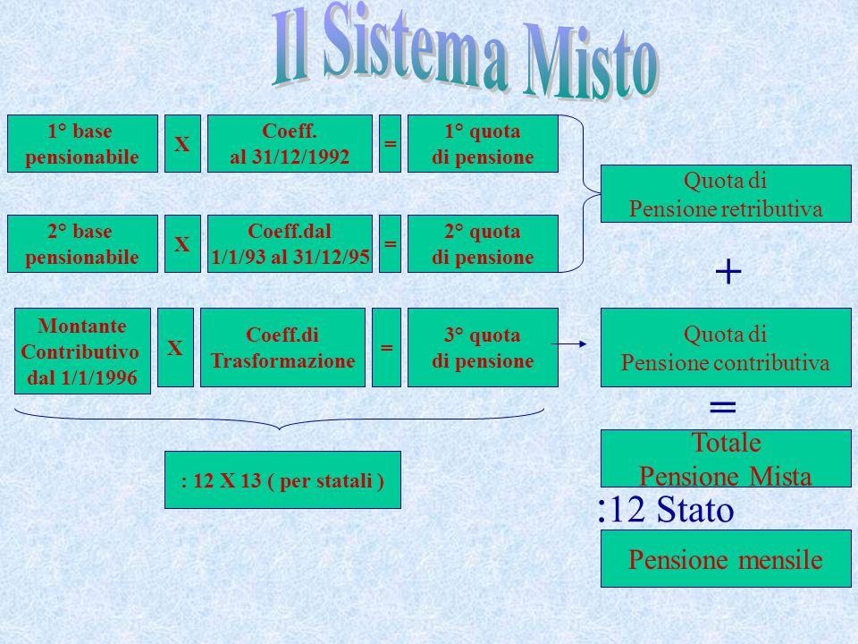 1° base pensionabile X Coeff. al 31/12/1992 = 1° quota di pensione 2° base pensionabile X Coeff.dal 1/1/93 al 31/12/95 = 2° quota di pensione Quota di