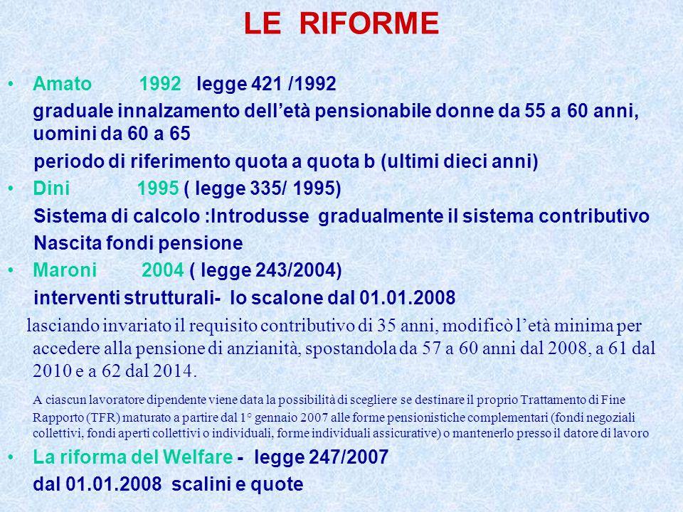 LE RIFORME Amato 1992 legge 421 /1992 graduale innalzamento dell'età pensionabile donne da 55 a 60 anni, uomini da 60 a 65 periodo di riferimento quot