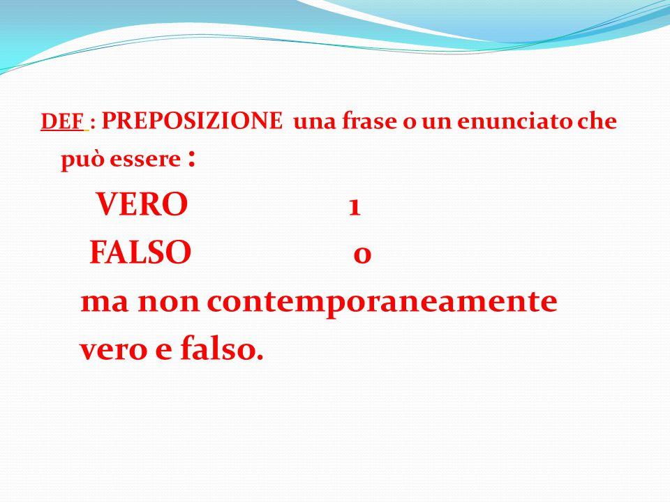 ESEMPI: Sono proposizioni : 10 è un numero dispari il 25 Dicembre è Natale Roma è capitale d'Italia La prima è FALSA, Mentre le altre due sono VERE.