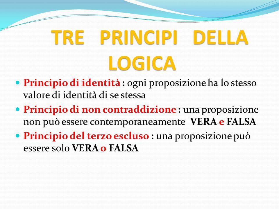 OPERAZIONI LOGICHE Le proposizioni si possono collegare tra loro in modo da formare nuove proposizioni pertanto possiamo eseguire le operazioni logiche tra di esse.
