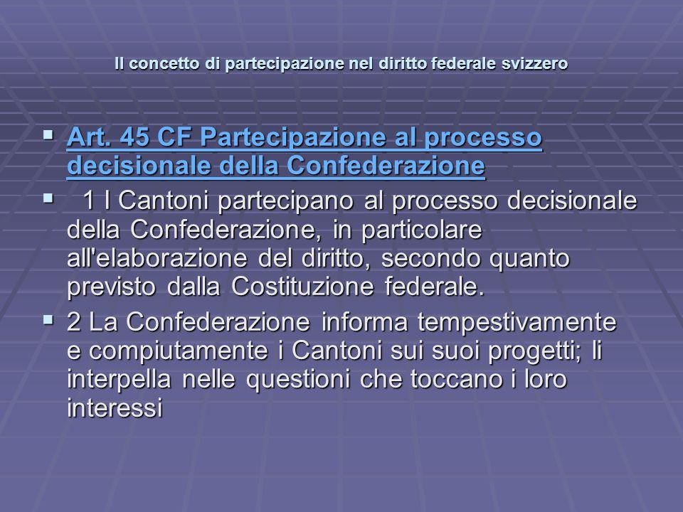 Il concetto di partecipazione nel diritto federale svizzero  Art.