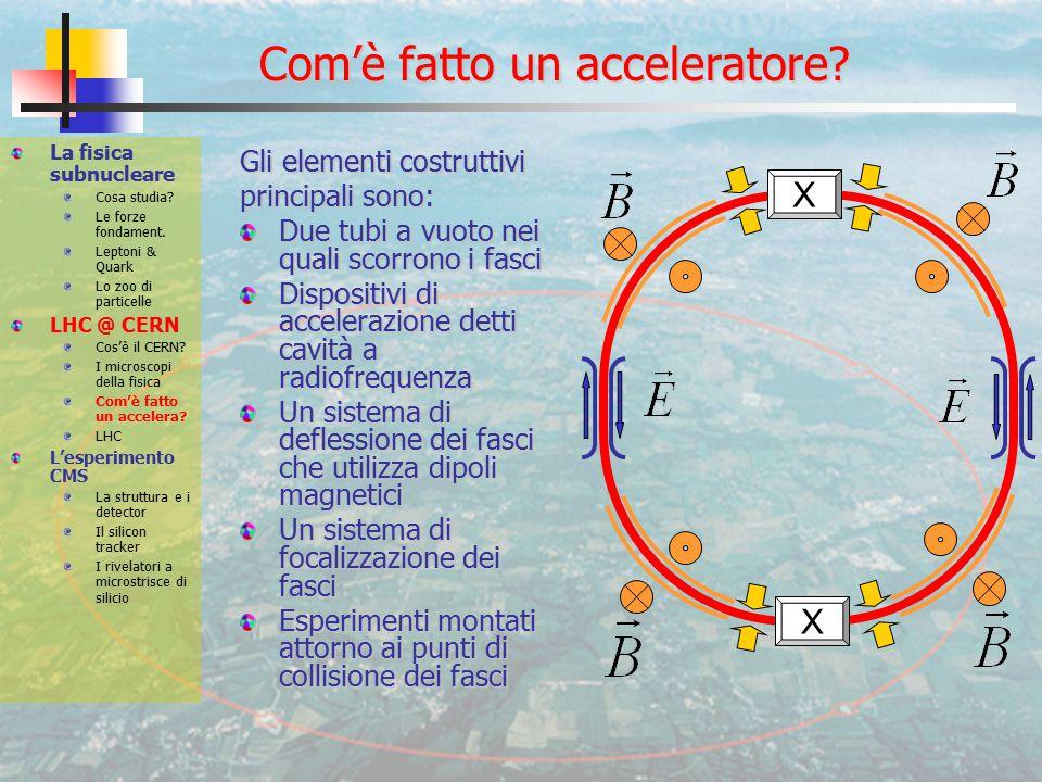 Com'è fatto un acceleratore. La fisica subnucleare Cosa studia.