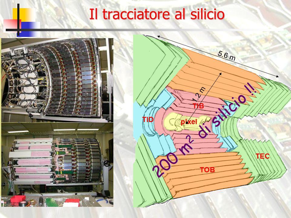 Il tracciatore al silicio 5.6 m 1.2 m 200 m 2 di silicio !.