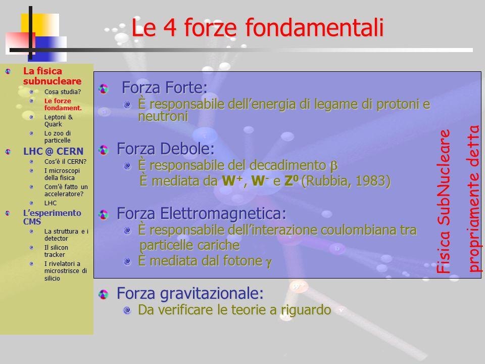 Le 4 forze fondamentali La fisica subnucleare Cosa studia.