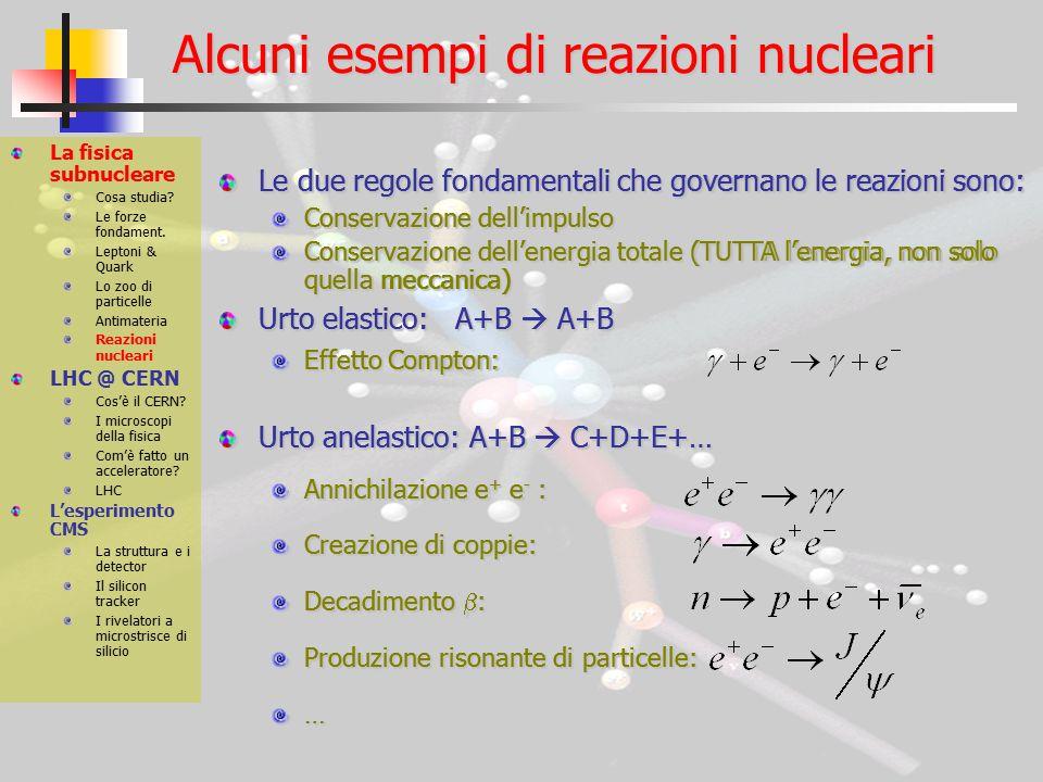 Alcuni esempi di reazioni nucleari Le due regole fondamentali che governano le reazioni sono: Conservazione dell'impulso Conservazione dell'energia totale (TUTTA l'energia, non solo quella meccanica) Urto elastico: A+B  A+B Effetto Compton: Urto anelastico: A+B  C+D+E+… Annichilazione e + e - : Creazione di coppie: Decadimento  : Produzione risonante di particelle: … La fisica subnucleare Cosa studia.