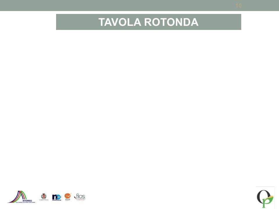 10 TAVOLA ROTONDA