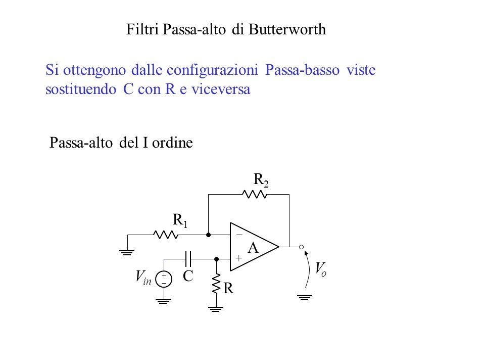 Filtri Passa-alto di Butterworth Si ottengono dalle configurazioni Passa-basso viste sostituendo C con R e viceversa Passa-alto del I ordine + A R1R1