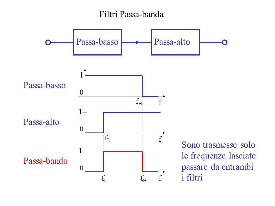 Filtri Passa-banda Passa-bassoPassa-alto f fHfH 1 0 Passa-basso f fLfL 1 0 Passa-alto ffLfL 0 fHfH 1 Passa-banda Sono trasmesse solo le frequenze lasc