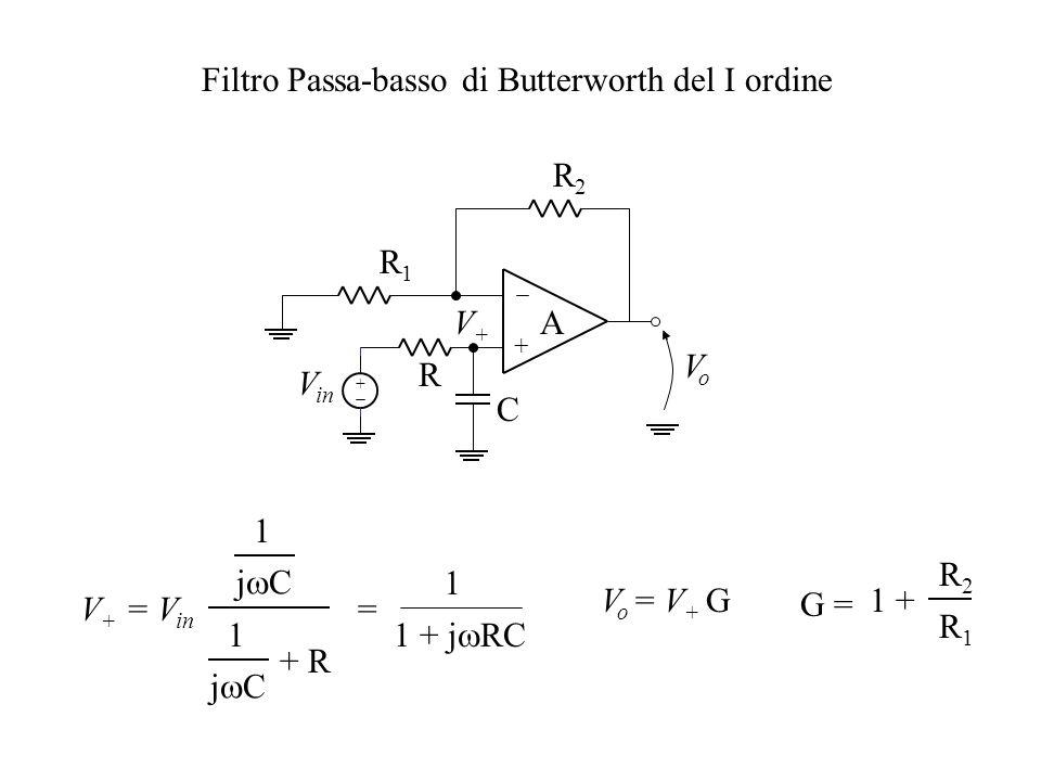 Filtro Passa-basso di Butterworth del I ordine + A R1R1 R2R2 VoVo + V in R C V o = V + G G = R2R2 R1R1 1 + V + = V in 1 jCjC + R 1 jCjC 1 1 + j 