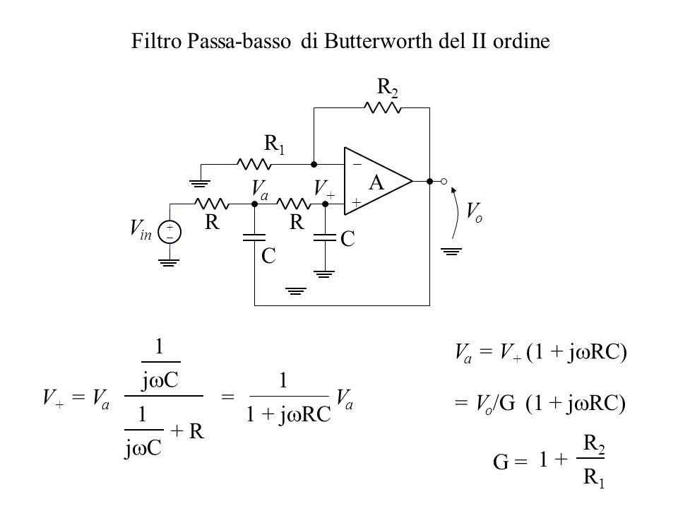 Filtro Passa-basso di Butterworth del II ordine + A R1R1 R2R2 VoVo + V in R C R C V + = V a 1 jCjC + R 1 jCjC 1 1 + j  RC = VaVa VaVa V a = V + (