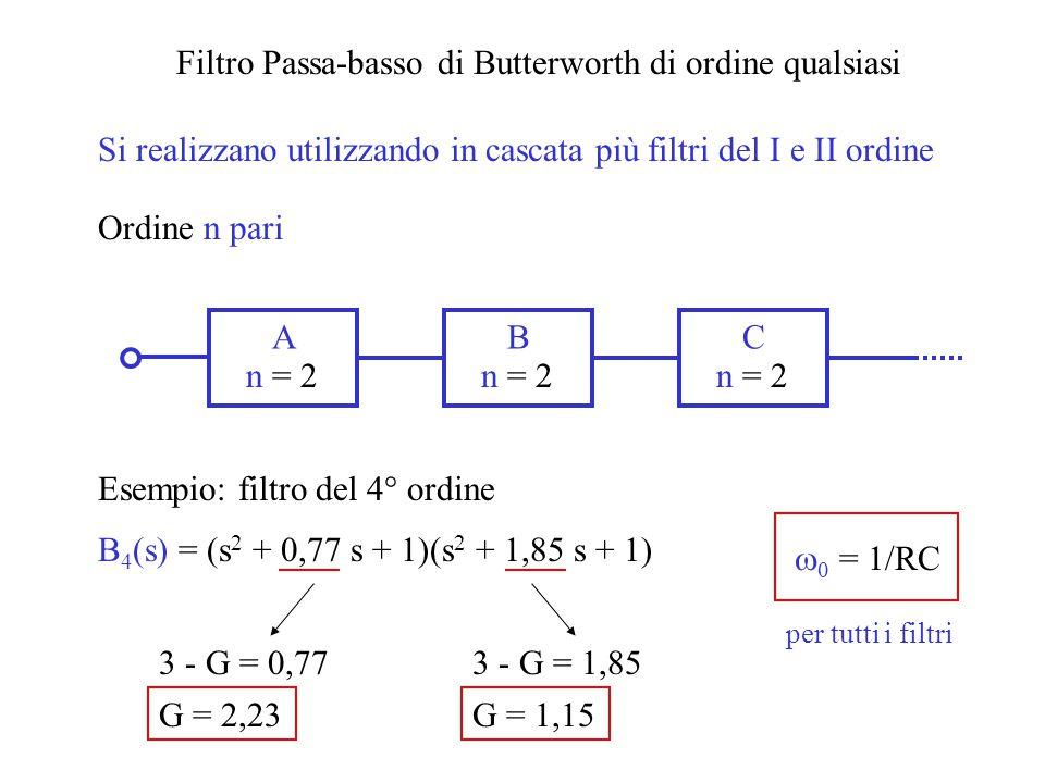 Ordine n dispari A n = 1 B n = 2 A B 5 (s) = (s + 1)(s 2 + 0,618 s + 1)(s 2 + 1,618 s + 1) Esempio: filtro del 5° ordine 3 - G = 0,77 G = 2,382 3 - G = 1,85 G = 1,382    = 1/RC per tutti i filtri