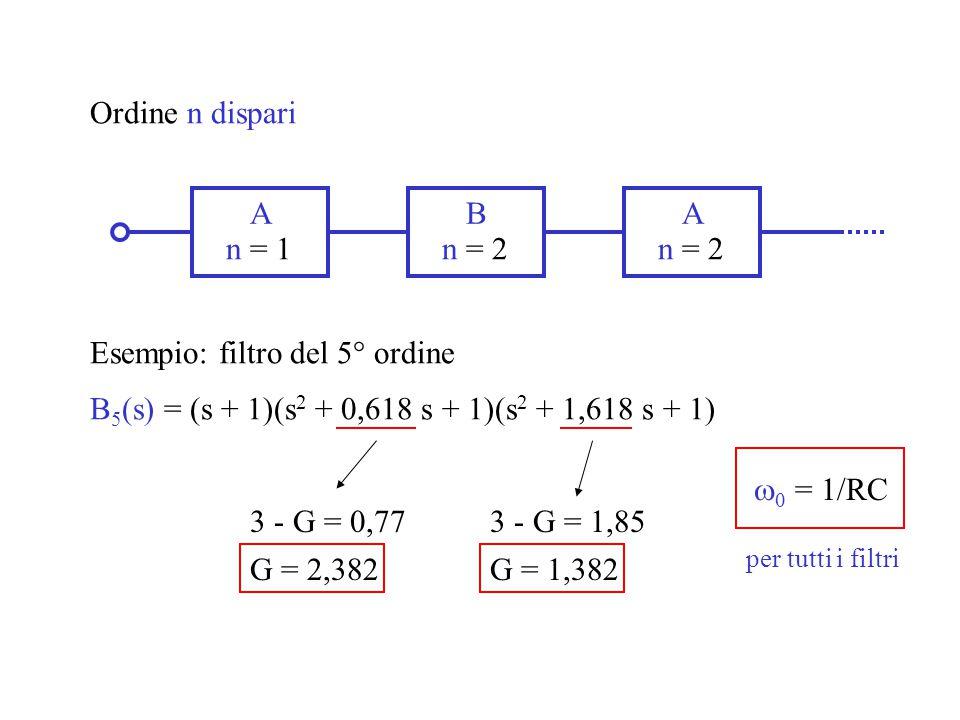 Ordine n dispari A n = 1 B n = 2 A B 5 (s) = (s + 1)(s 2 + 0,618 s + 1)(s 2 + 1,618 s + 1) Esempio: filtro del 5° ordine 3 - G = 0,77 G = 2,382 3 - G