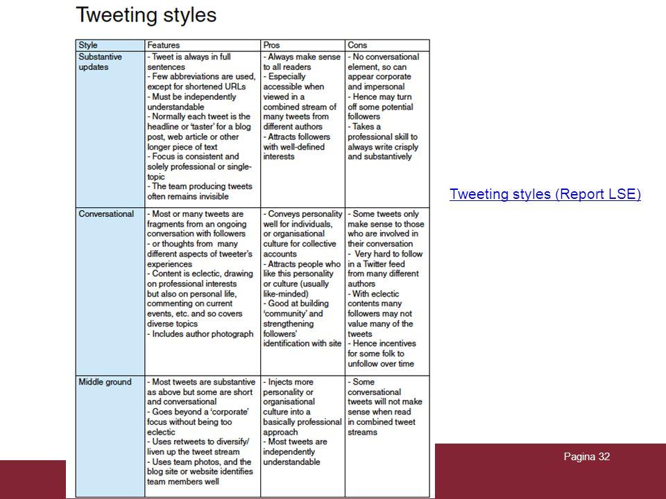 17/07/2015Titolo PresentazionePagina 32 Tweeting styles (Report LSE)