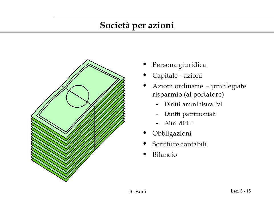 R. Boni Lez. 3 - 15 Società per azioni Persona giuridica Capitale - azioni Azioni ordinarie – privilegiate risparmio (al portatore) - Diritti amminist