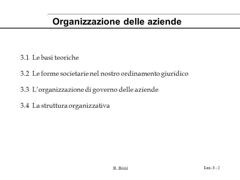R. Boni Lez. 3 - 2 Organizzazione delle aziende 3.1 Le basi teoriche 3.2 Le forme societarie nel nostro ordinamento giuridico 3.3 L'organizzazione di