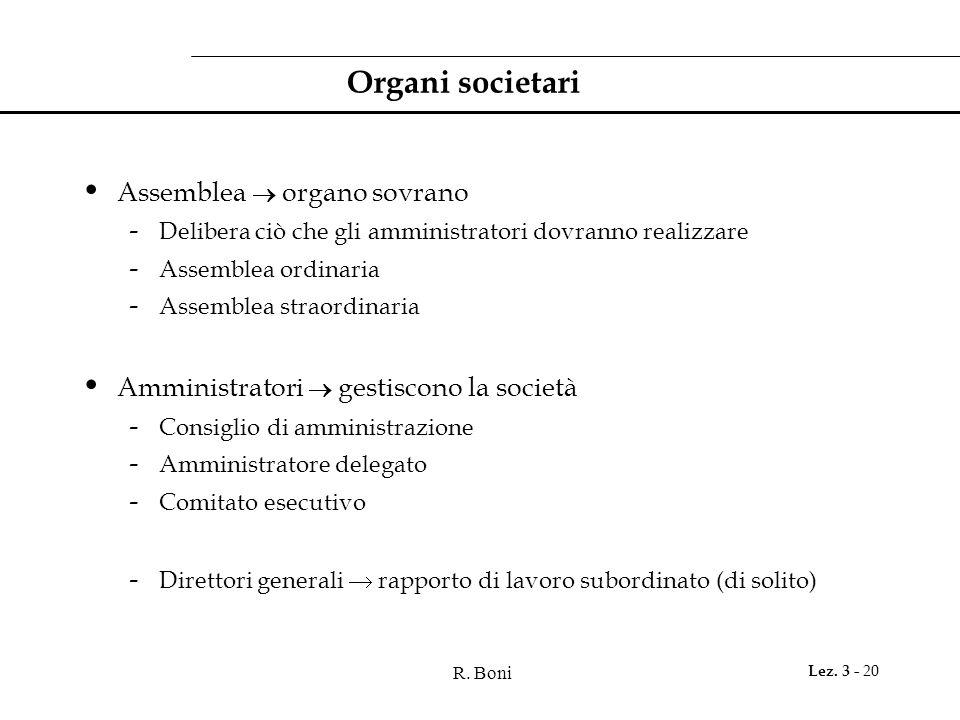 R. Boni Lez. 3 - 20 Organi societari Assemblea  organo sovrano - Delibera ciò che gli amministratori dovranno realizzare - Assemblea ordinaria - Asse