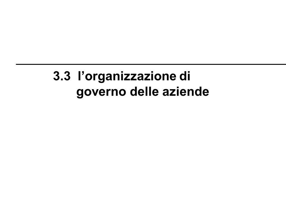 3.3 l'organizzazione di governo delle aziende